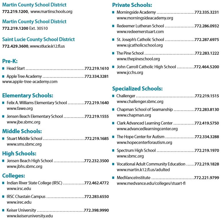 schools-phone-chart